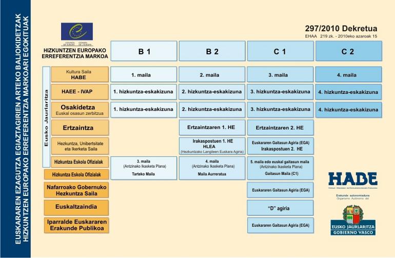 BALIOKIDETZA2010eu770